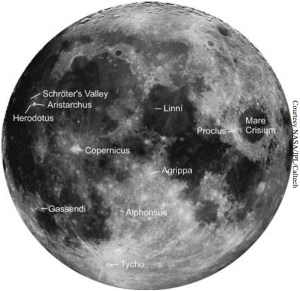 De kosmos wijst op een jonge aarde - TLP_meldingen_maan